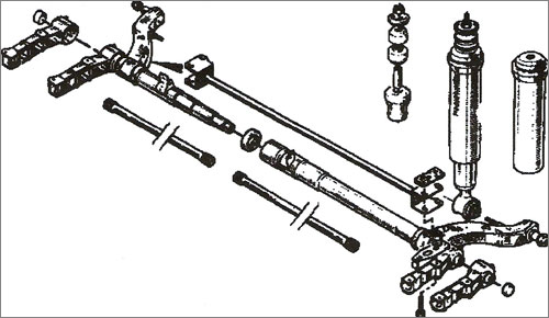 Belka rurowa z 2 drążkami skrętnymi